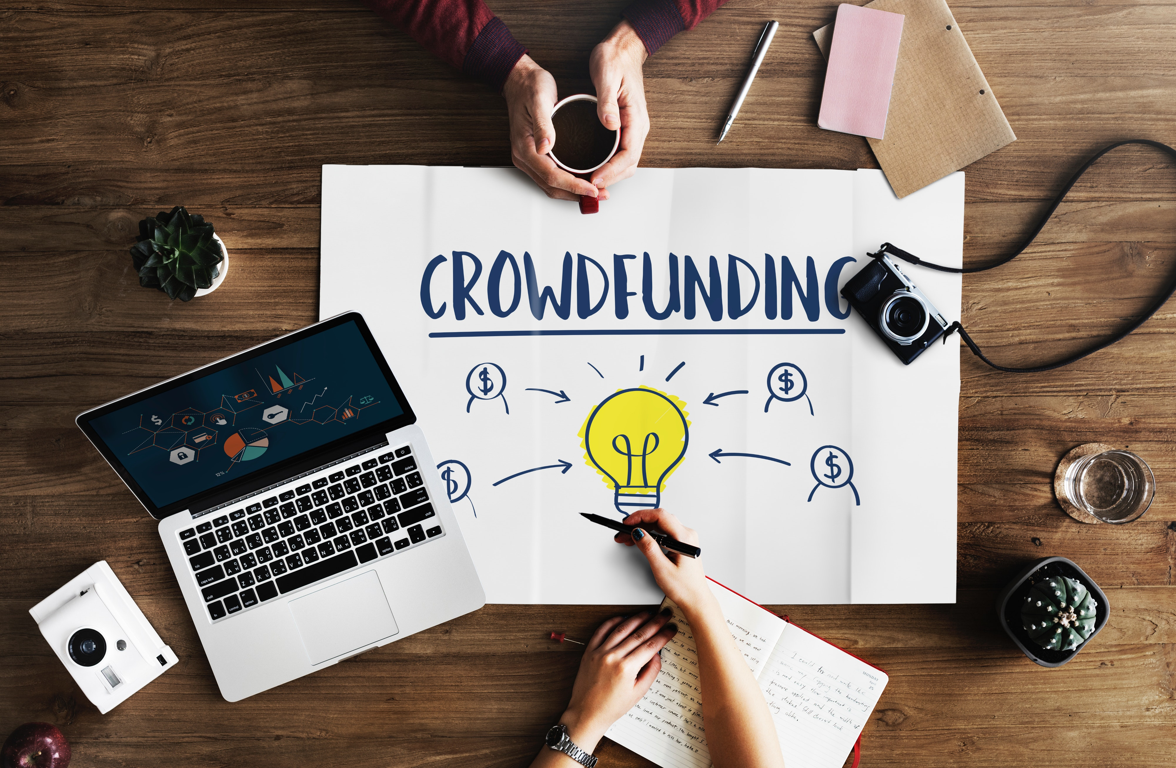Mind Map zum Crowdfunding