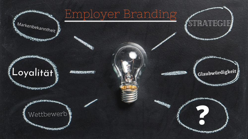 Employer Branding Strategie Bausteine